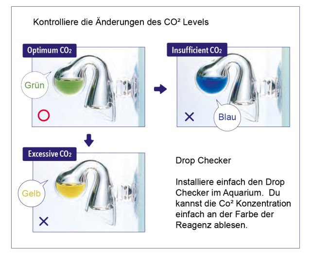 ADA CO2 level drop checker_DE