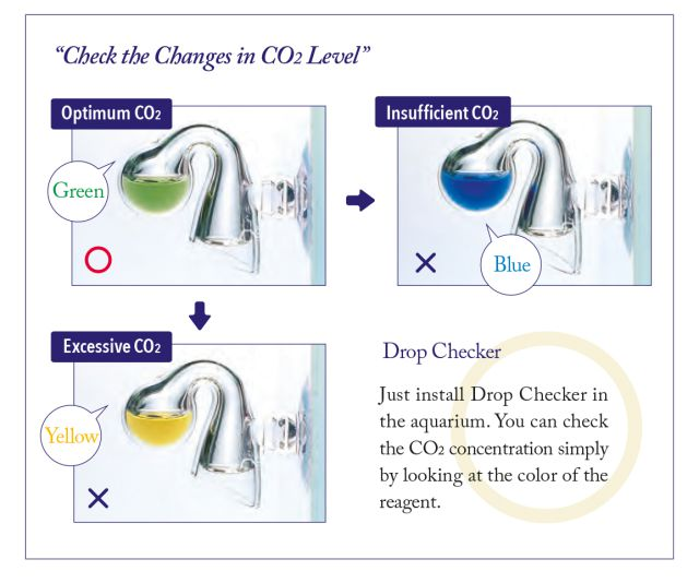 ADA CO2 level drop checker_ENG