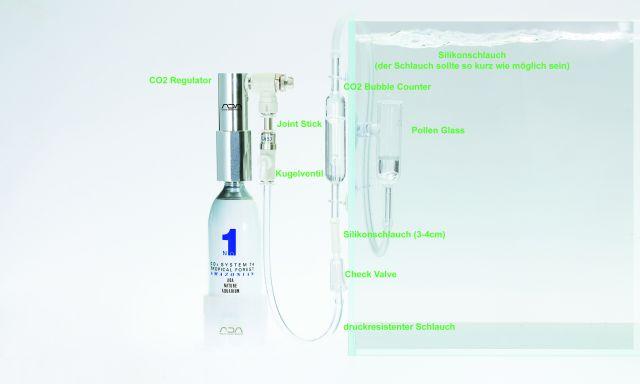 ADA Aufbau eines CO2 Systems
