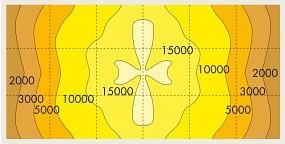 ADA Grand Solar 2 Chart