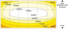 ADA AQUASKY 601 MOON mit Spiegeleinheit Chart
